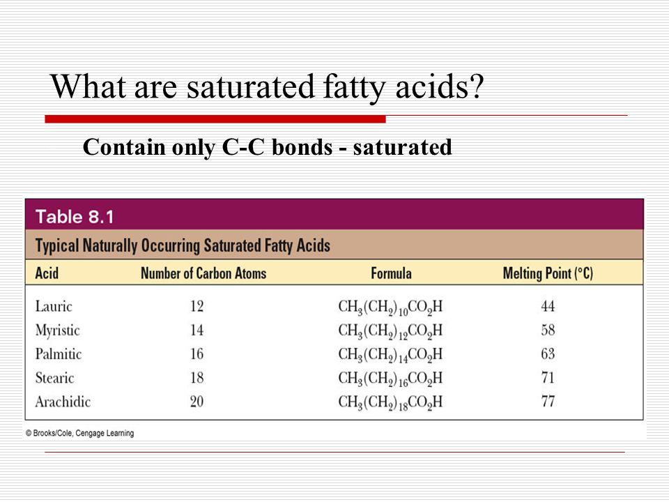 Saturated Fatty Acids Are Liquid At Room Temperature