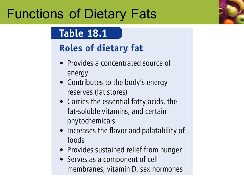 Functions of Dietary Fats