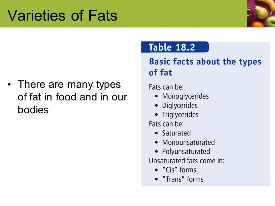 Varieties of Fats There are many types of fat in food and in our bodies