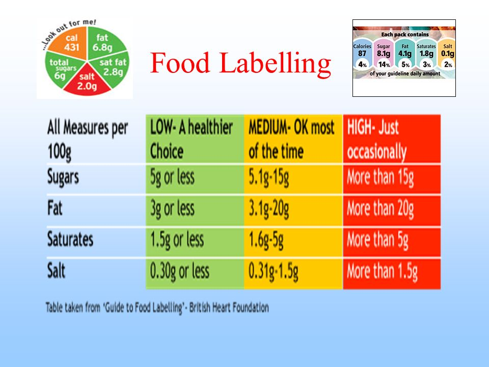 What Foods Are High In Pyrimidines
