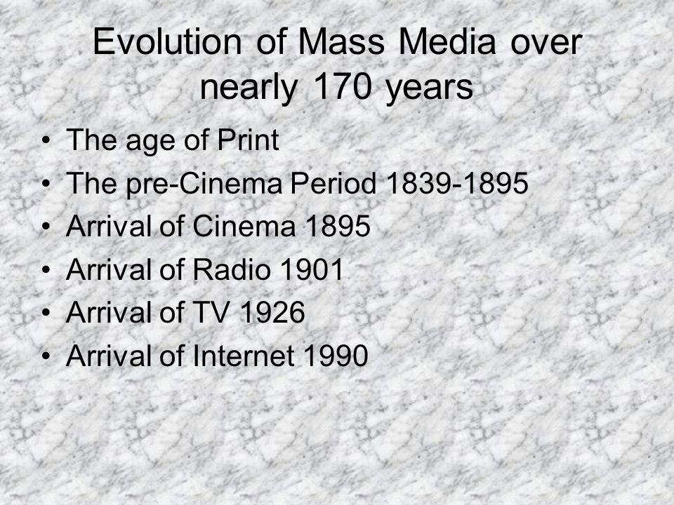 Evolution of Mass Media over nearly 170 years