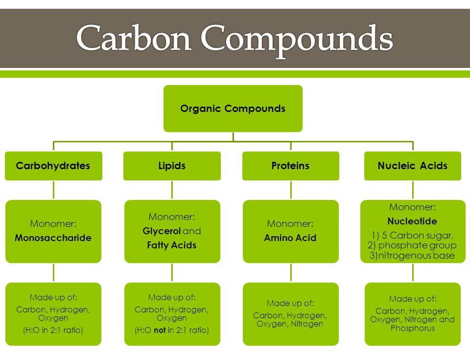 Carbon Compounds Section Ppt Download