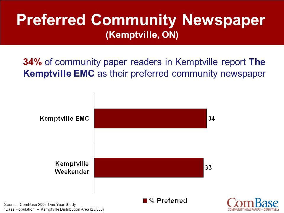 Preferred Community Newspaper (Kemptville, ON)