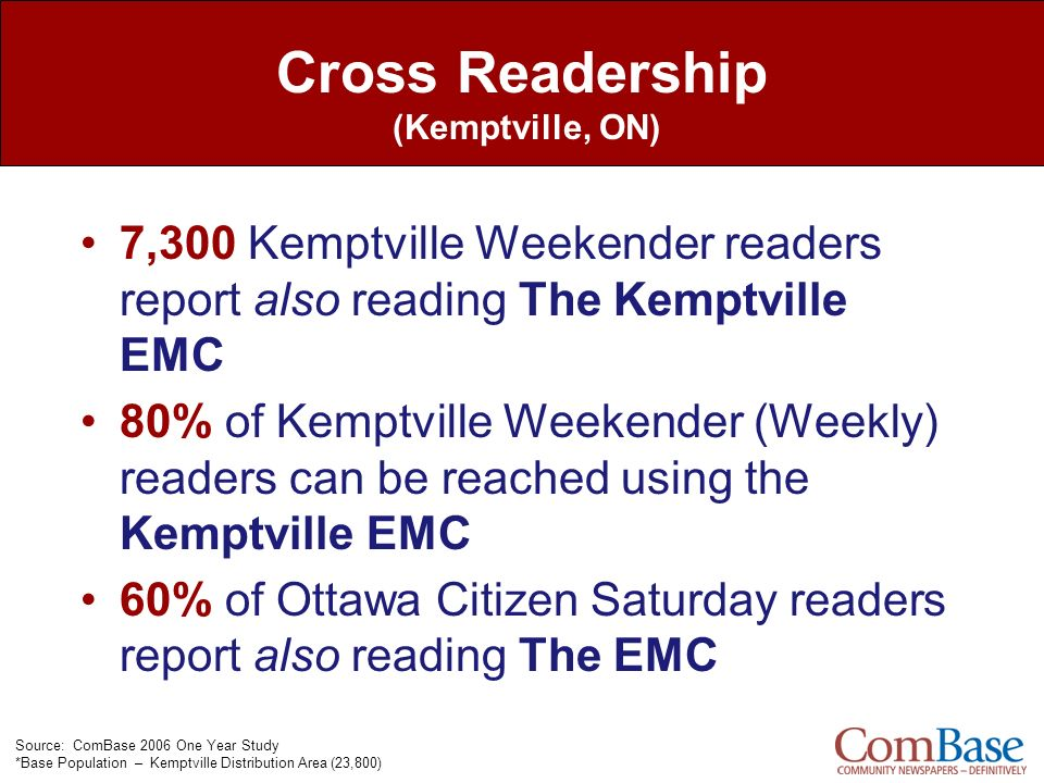 Cross Readership (Kemptville, ON)
