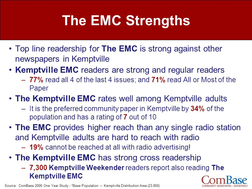 The EMC Strengths Top line readership for The EMC is strong against other newspapers in Kemptville.