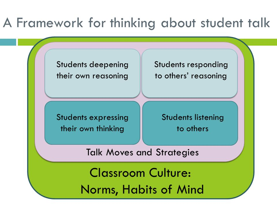 A Framework for thinking about student talk