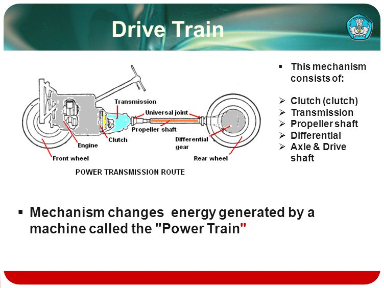 Drive Train This mechanism consists of: Clutch (clutch) Transmission. Propeller shaft. Differential.