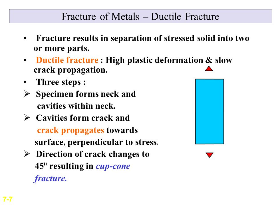 ductile and brittle fracture pdf