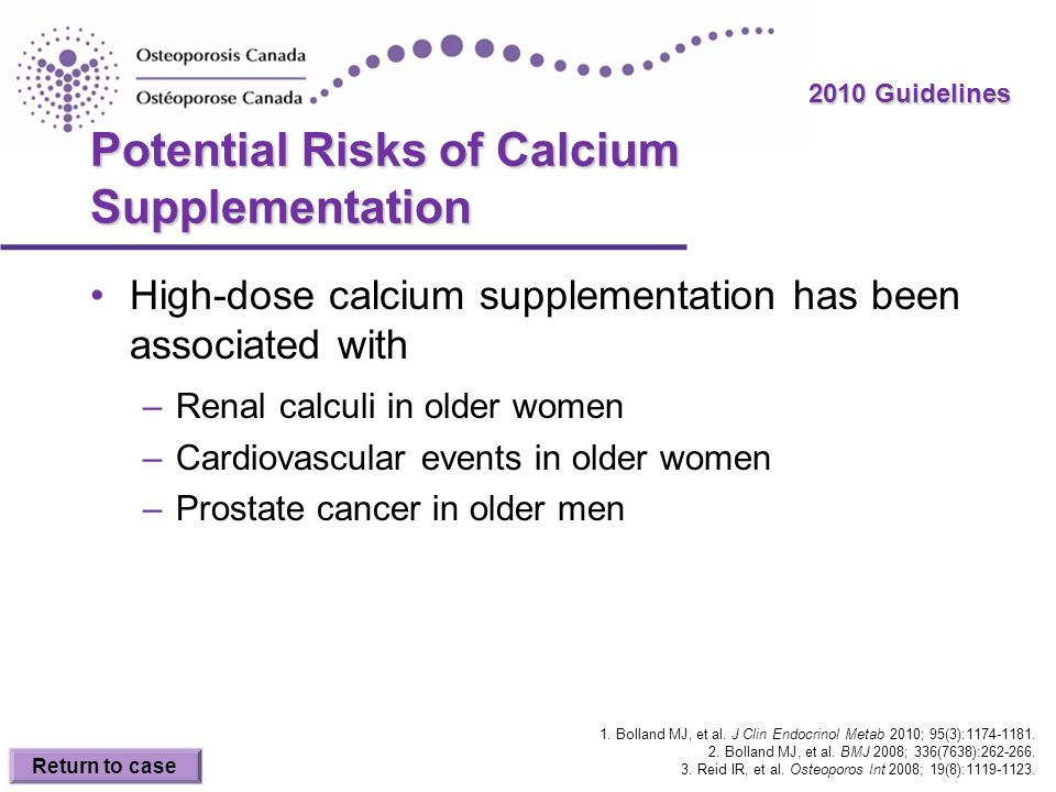 Potential Risks of Calcium Supplementation