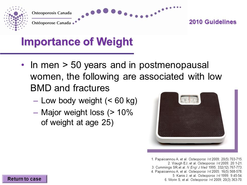 Importance of Weight In men > 50 years and in postmenopausal women, the following are associated with low BMD and fractures.