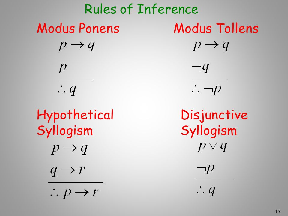 modus ponens modus tollens Here's my understanding of it modus ponens and modus tollens are argument  forms arguments are attempts to support a claim with reasons.