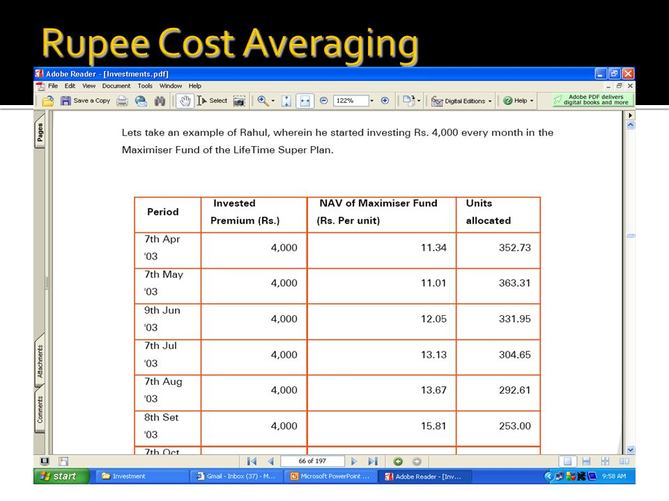 Mutual fund topic ppt video online download for Sip prices