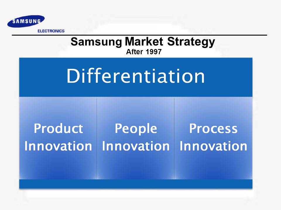 Samsung s marketing strategy in korea