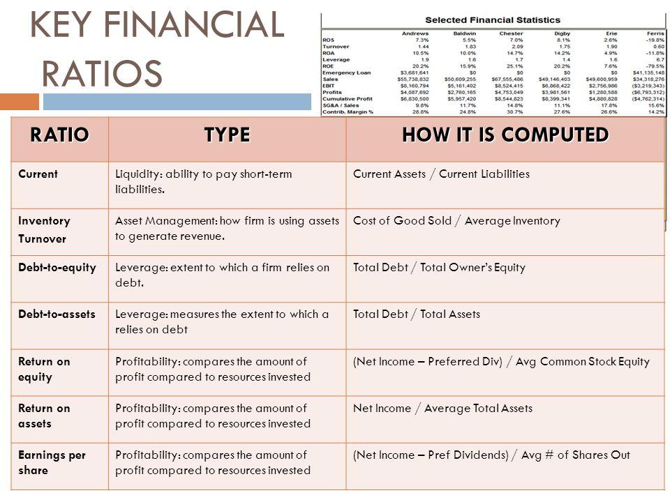 Stock Option Definition  Investopedia