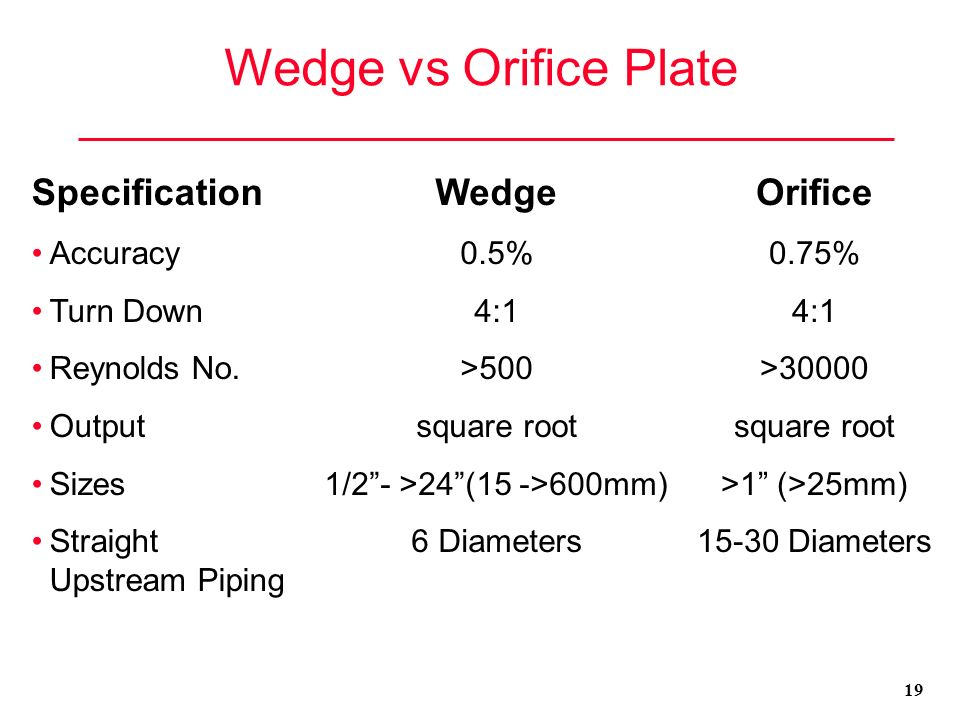 Wedge flow element ppt video online download