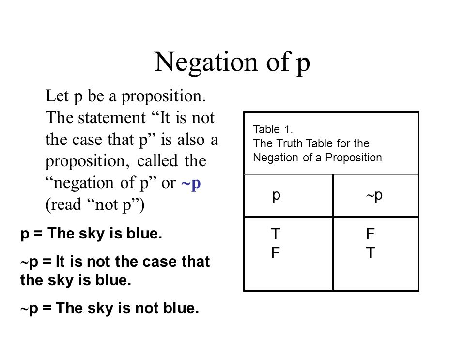 Negation of p