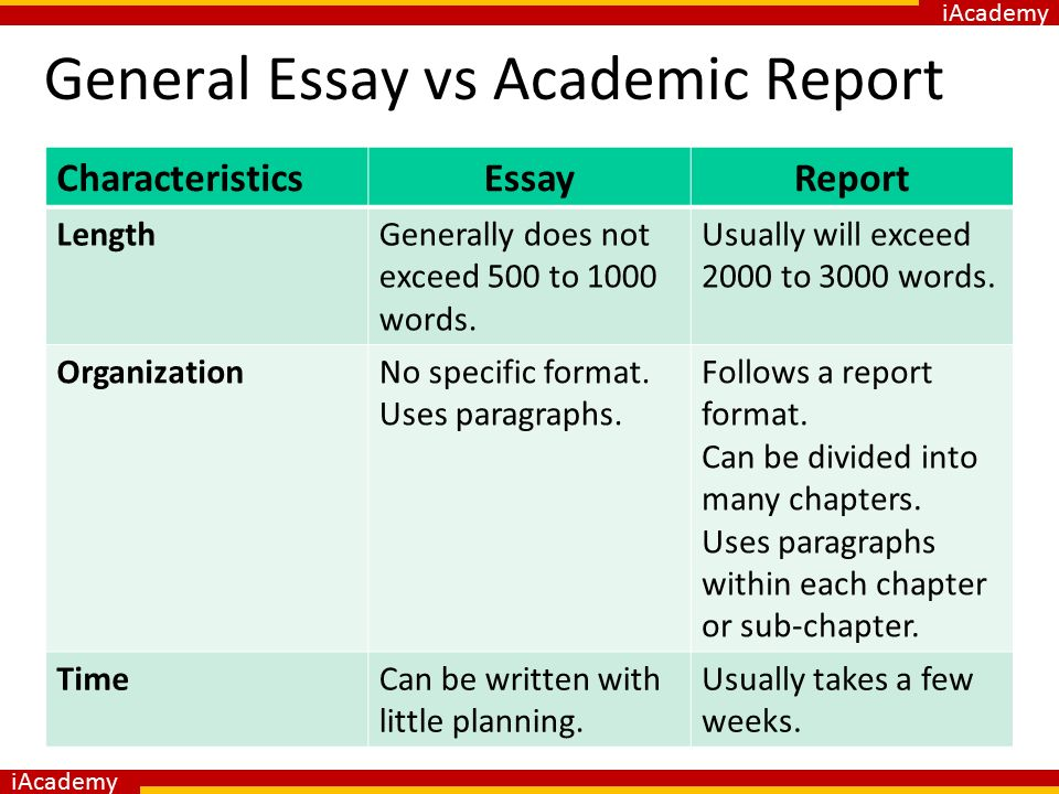 report versus essay This section illustrates the difference between a book report and book review what mistakes students make when writing a book review or book report.