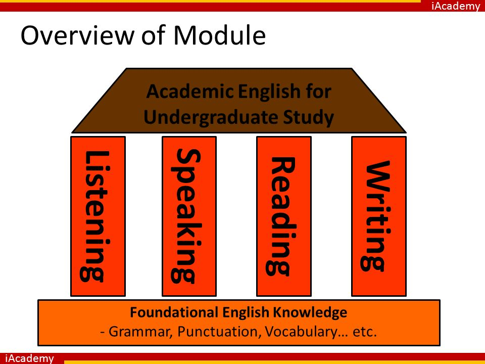 english for academic study speaking reading pdf