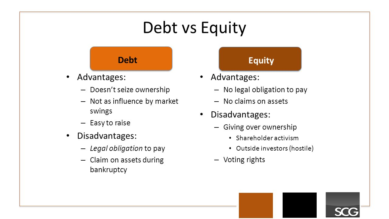 debt vs equity financing Difference between debt and equity july 31, 2015 by surbhi s 5 comments capital is the basic requirement of every business organization, to fulfill the long term and short term financial needs.