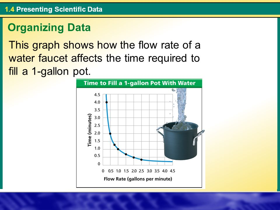 Is this data easy to draw conclusions from? - ppt video online download