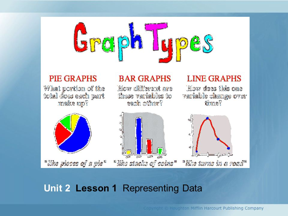 Unit 2 Lesson 1 Representing Data