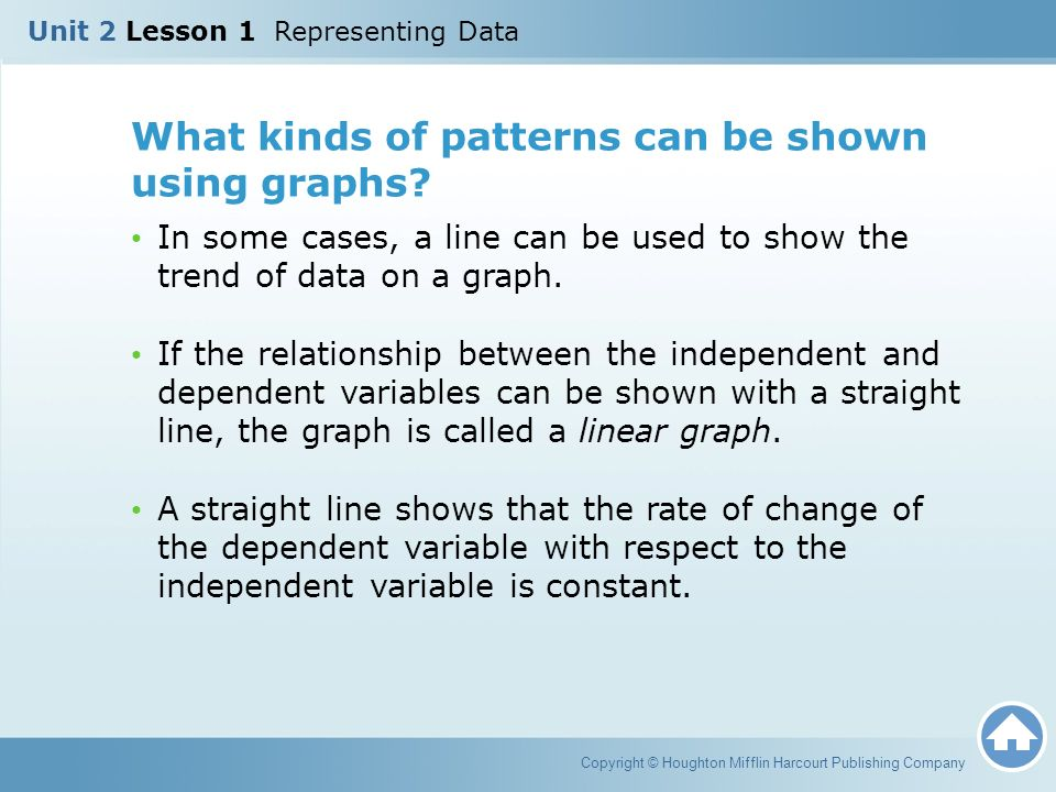 What kinds of patterns can be shown using graphs