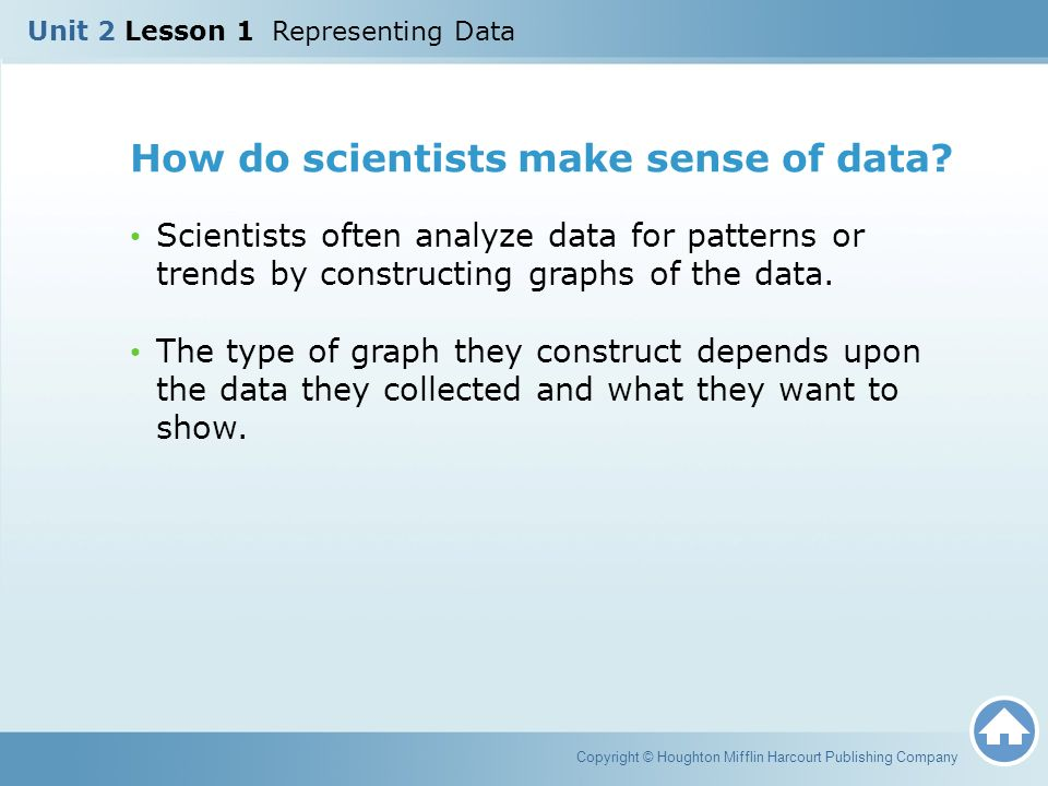2 PART ASSIGNMENT: Making Sense of Data - Research Tools and Methods: Analysing Data