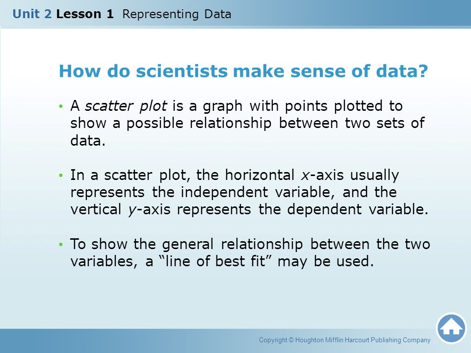 How do scientists make sense of data
