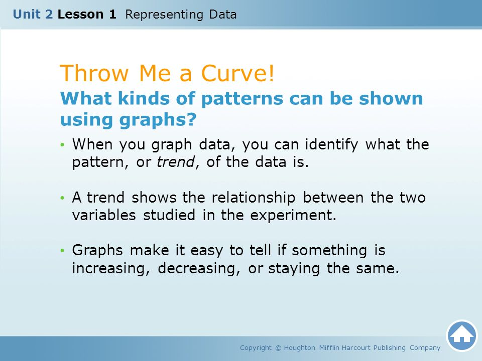 Throw Me a Curve! What kinds of patterns can be shown using graphs