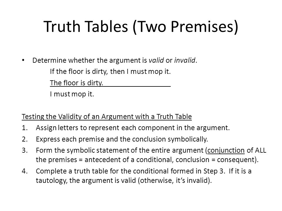Truth Tables (Two Premises)