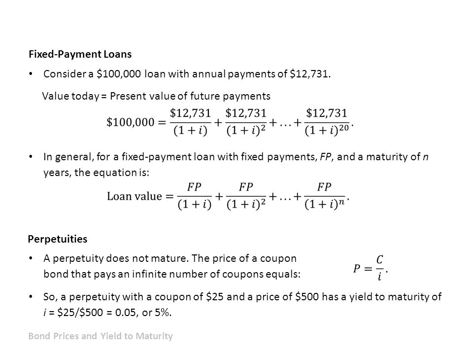 loan equation