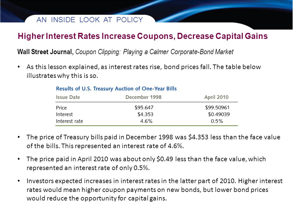 Interest rates and rates of return ppt download - Wall street journal money rates table ...