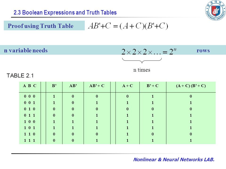 prove by truth table boolean