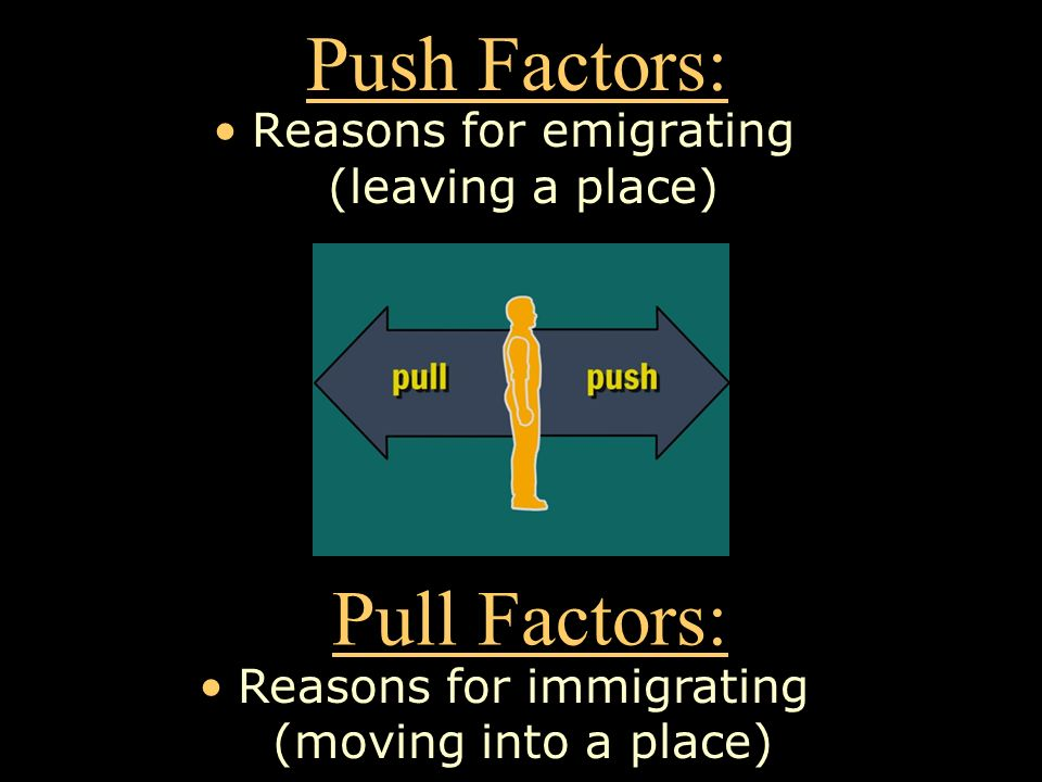 Push Factors: Pull Factors: Reasons for emigrating (leaving a place)