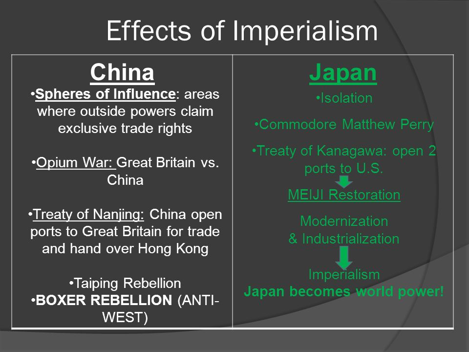 industrial revolution and new imperialism For general studies mains paper 1: what is imperialism what is colonization what is industrial revolution how did they affect modern world history.