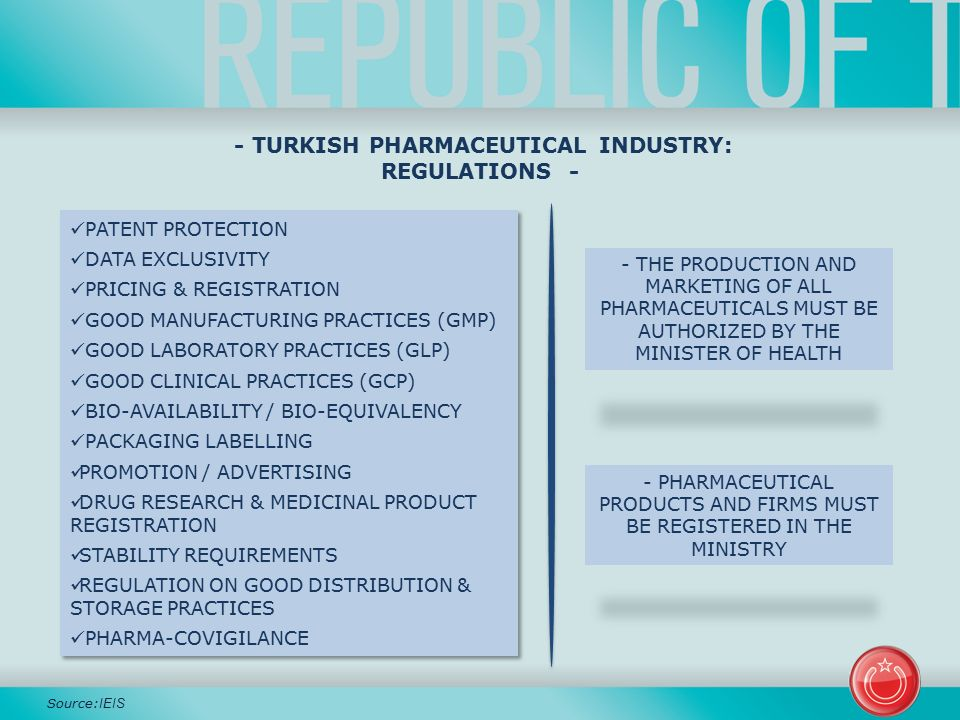 patent protection for pharmaceuticals in turkey No issue in negotiations over a trans-pacific partnership seems to elicit more passion than pharmaceuticals, with both sides using the language of life and death.