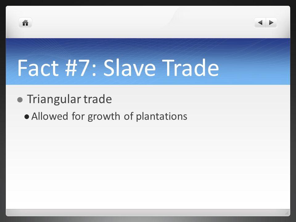 Fact #7: Slave Trade Triangular trade