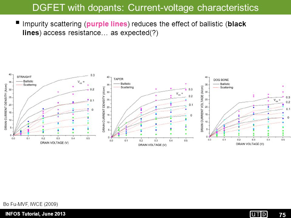 Electronic Structure And Transport In Nanostructures Ppt Download