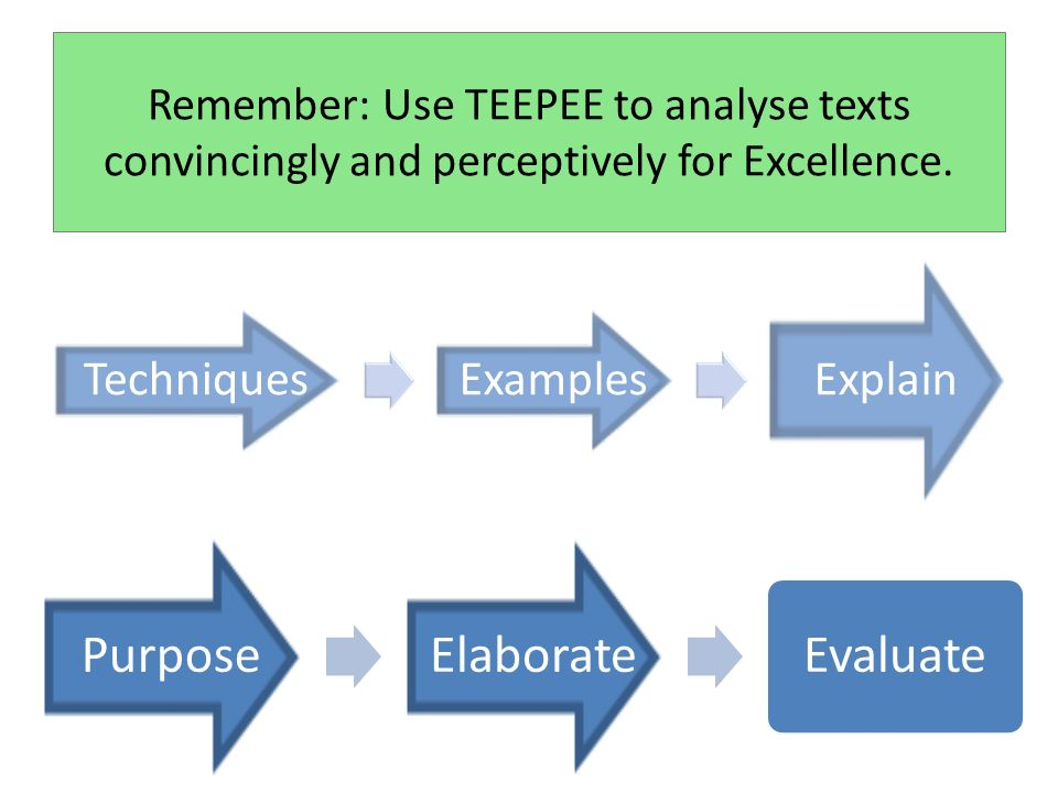 how to analyse texts Interpretation: analyzing a text for underlying meaning  texts do differ from art insofar as they actually seem to come out and say something.