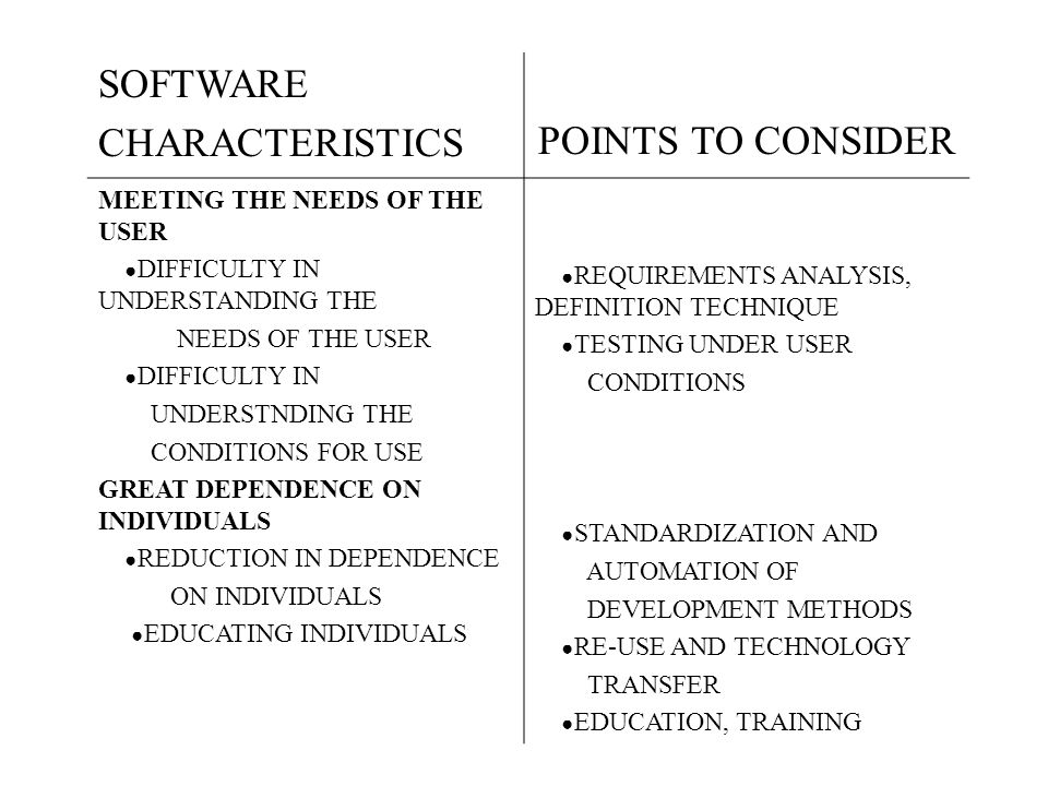 software quality assurance activities pdf