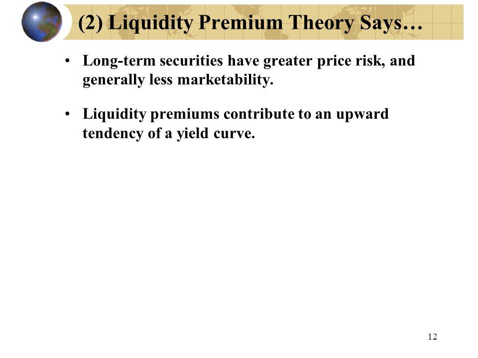 Estimating liquidity premium of corporate bonds using the ...