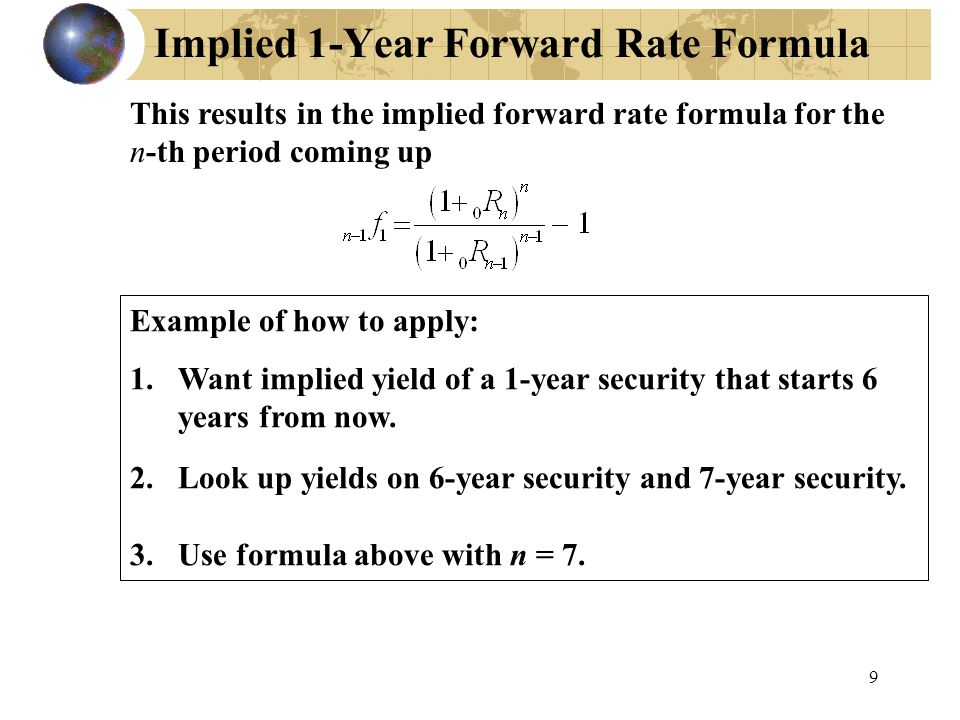 Forward Rate Formula Pay Prudential Online