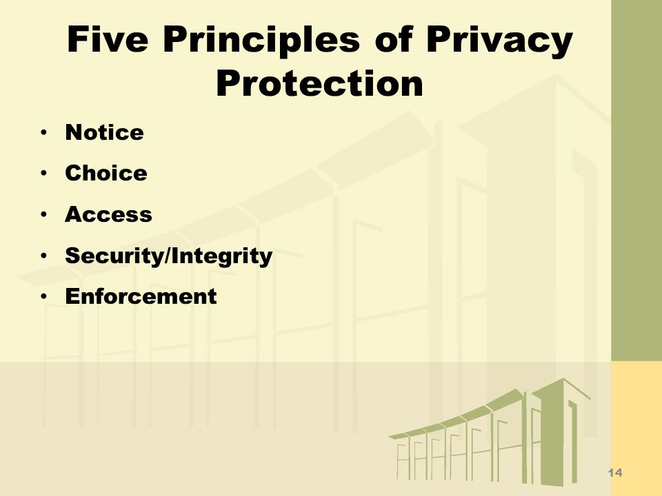 Five Principles of Privacy Protection