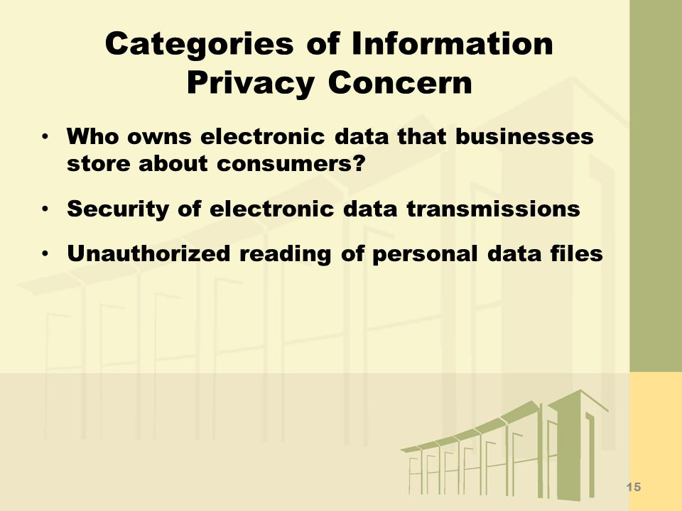 Categories of Information Privacy Concern