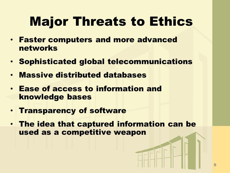 Major Threats to Ethics