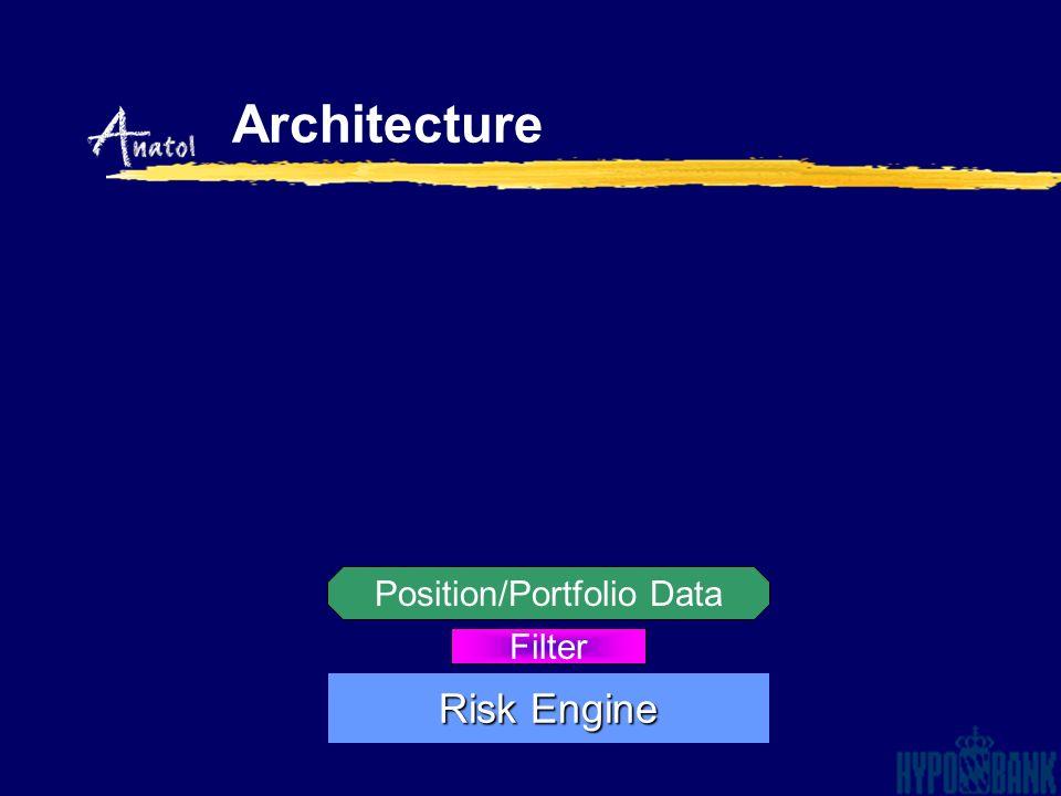 Position/Portfolio Data