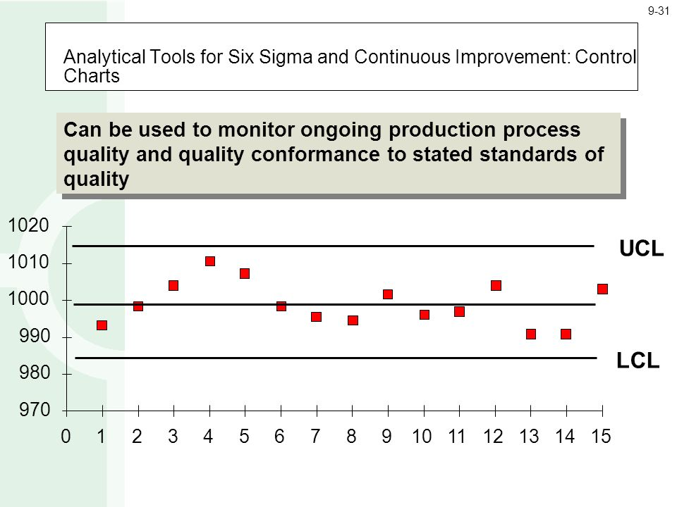 Chapter 9 six sigma quality ppt video online download analytical tools for six sigma and continuous improvement control charts sciox Gallery
