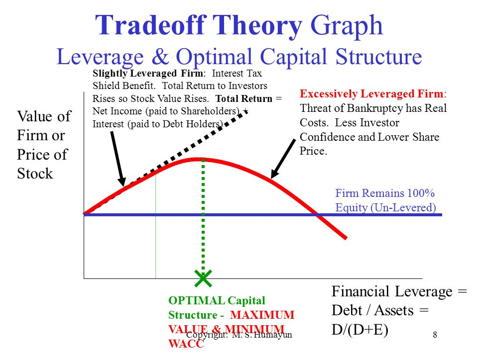 internatial trade theory words Chapter 2 the ricardian theory of comparative advantage this chapter presents the first formal model of international trade: the ricardian model it is one of the simplest models, and still, by introducing the principle of comparative advantage, it offers some of the most compelling reasons supporting international trade.