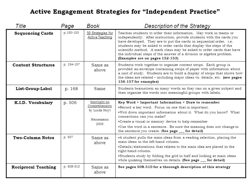 Collaborative Teaching Meaning ~ Active engagement strategies for each direct instruction