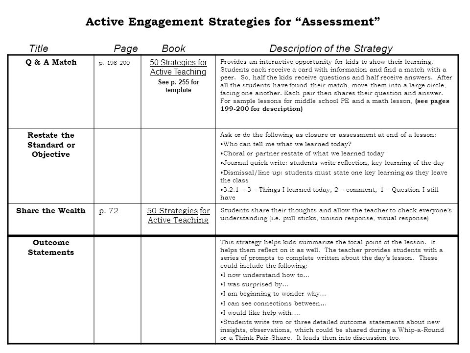 direct interactive instruction lesson plan template - active engagement strategies for each direct instruction